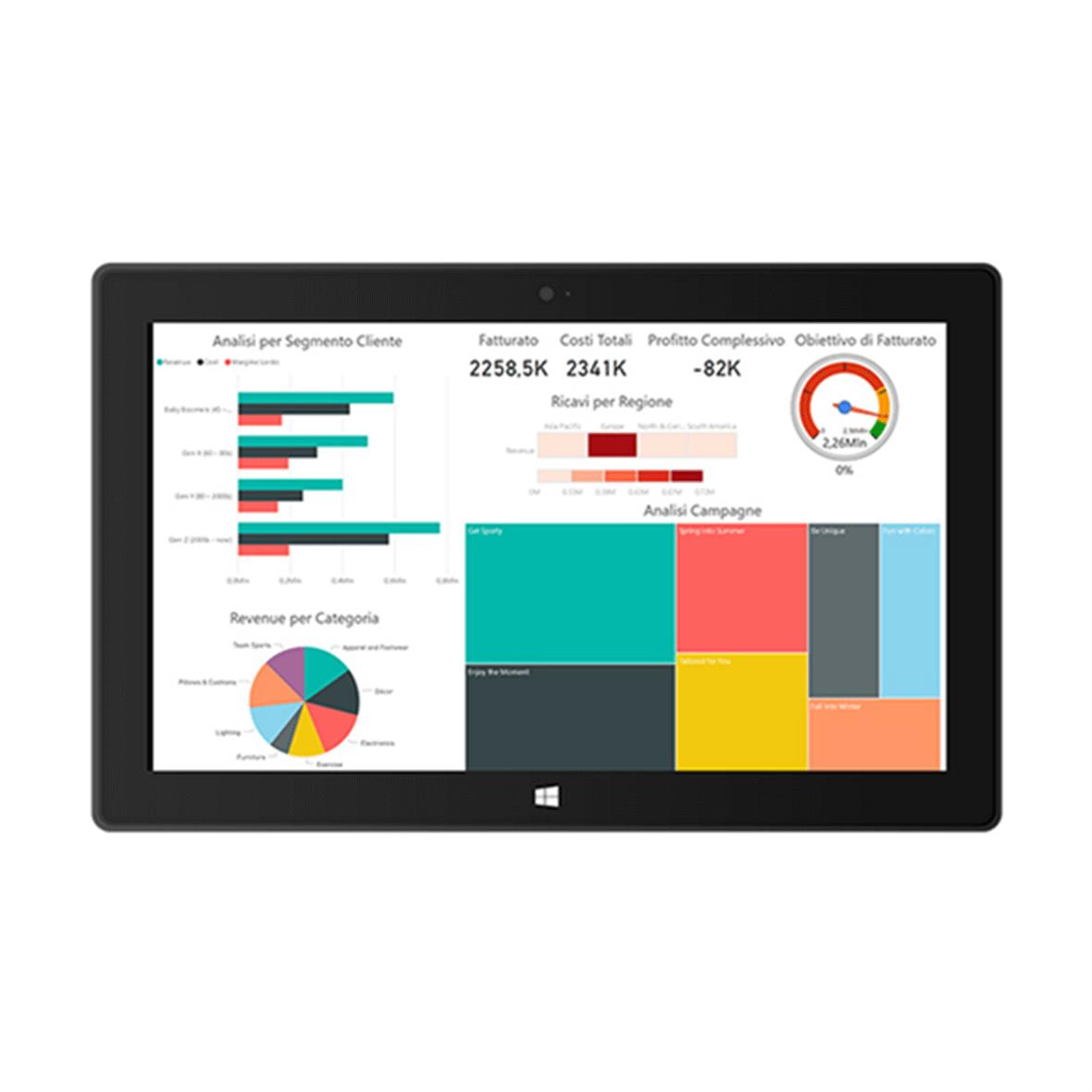 Microsoft Power BI Report