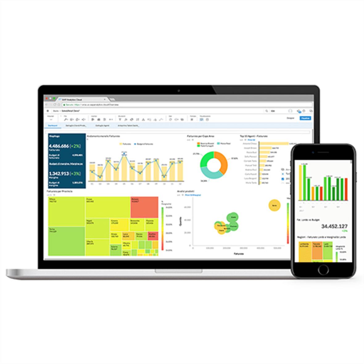 SAP Analytics Cloud Report